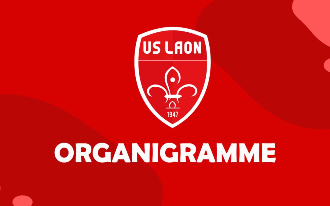ORGANIGRAMME 2020-2021